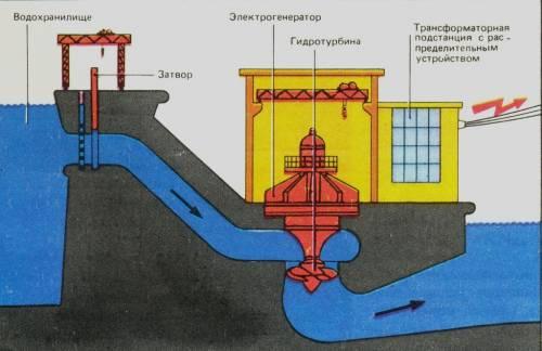 http://fizic.ucoz.ru/_ph/5/2/540721735.jpg